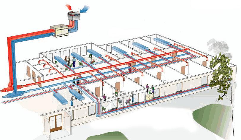 Картинки по запросу Проектирование вентиляции и кондиционирования